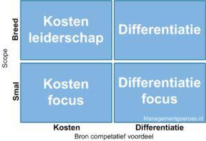 Generic strategies Michael Porter