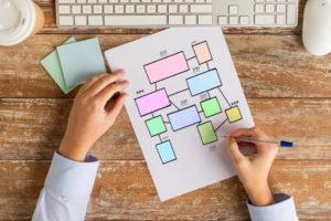 Lean secretariaat: vijf processen die je kunt verbeteren