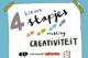 Visueel notuleren: kleine stapjes richting creativiteit
